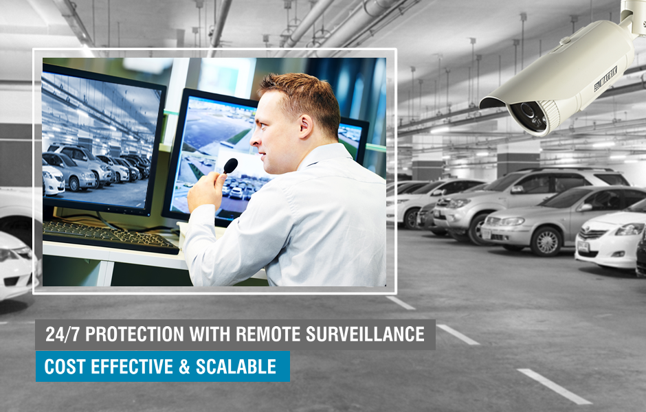 IP Camera for remote video surveillance