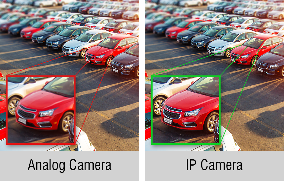 IP Cameras Vs Analog Cameras