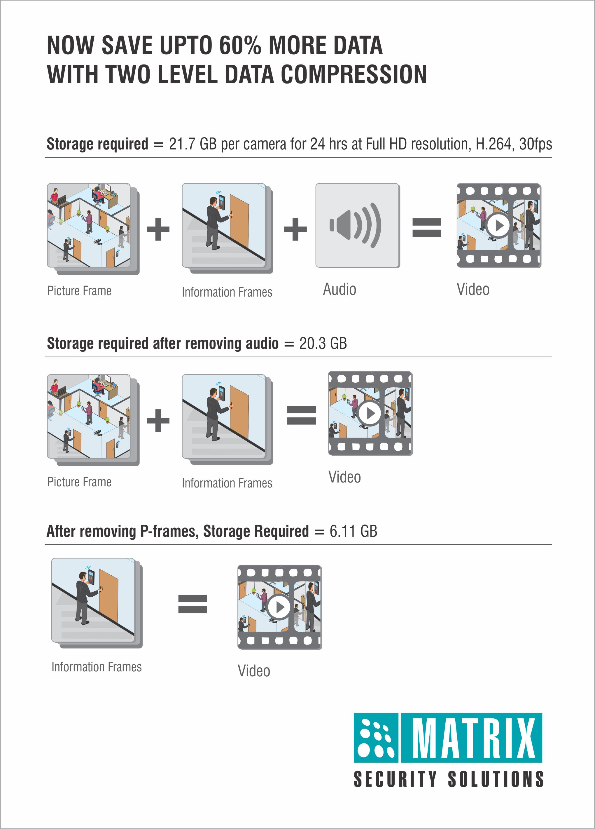 Network Video Recorder 8 16 24 32 Channel Nvr Security System Reverse Buzzer Wiring Diagram Adaptive Recording