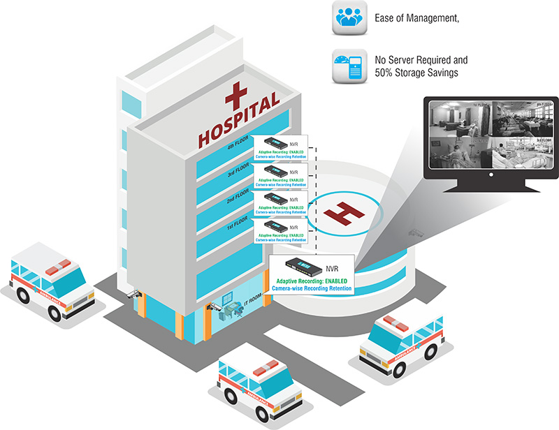 Hinduja Hospital Diagram