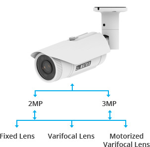 Project Series Bullet Camera