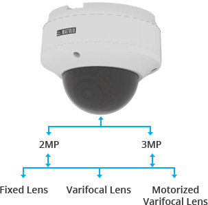 Project Series Dome Camera